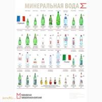 Напитки газированные, соки, вода С/А в ассортименте